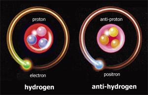 Anindita Saktiaji - Antimatter