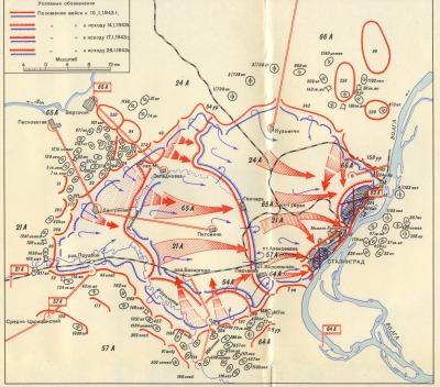 Skema Battle of Stalingrad tahun 1943 (http://www.armchairgeneral.com)