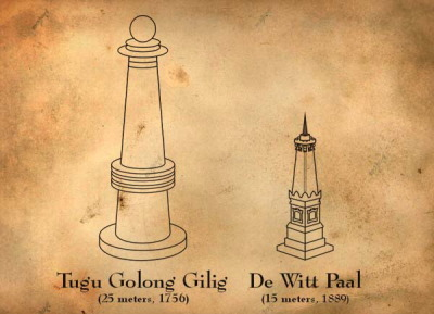 Gambar Perbandingan Tugu Jogja 1756 dan 1889