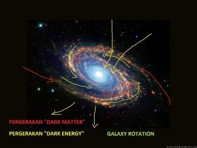 Galaxy Dark Matter
