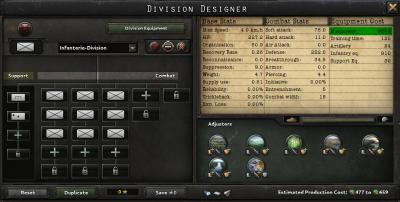 Desain Divisi Dalam Hearts of Iron IV
